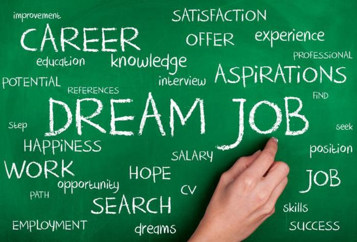 11 Steps to a Successful Job Search